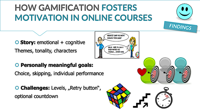 how gamification fosters motivation in online courses